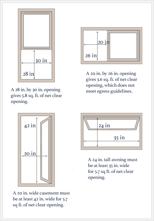 Casement window egress casement window requirements for Bedroom window egress requirements
